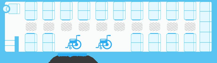ガーラリフト54車椅子2台の場合の座席表