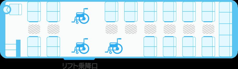 ガーラリフト54車椅子3台の場合の座席表