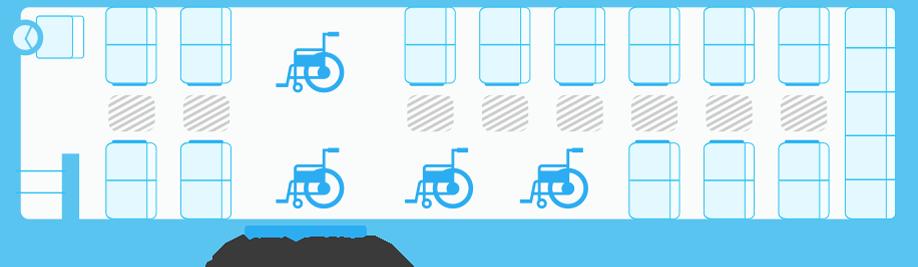 ガーラリフト54車椅子4台の場合の座席表