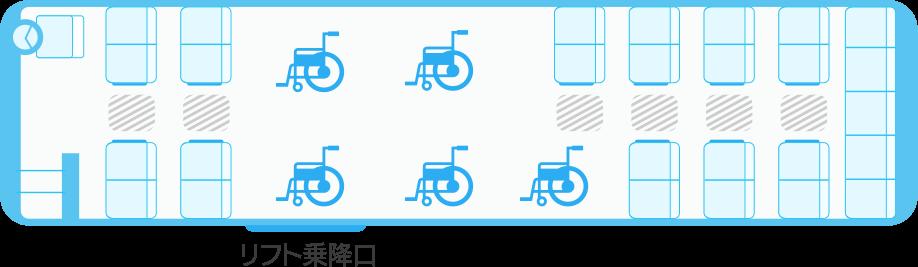 ガーラリフト54車椅子5台の場合の座席表